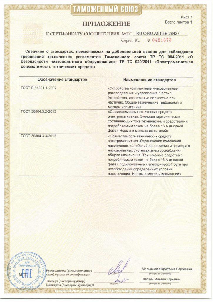 Сертификат серии ШУВ